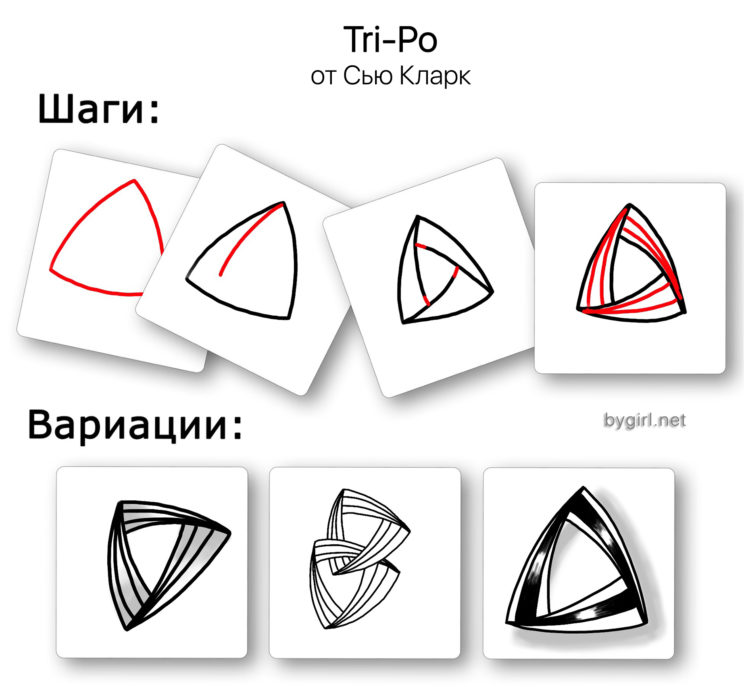 пошаговые уроки - зентангл для начинающих: узор Tri-Po