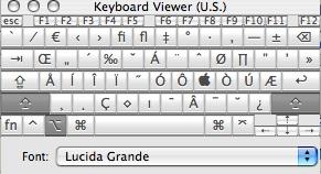 Что может клавиатура MacOS
